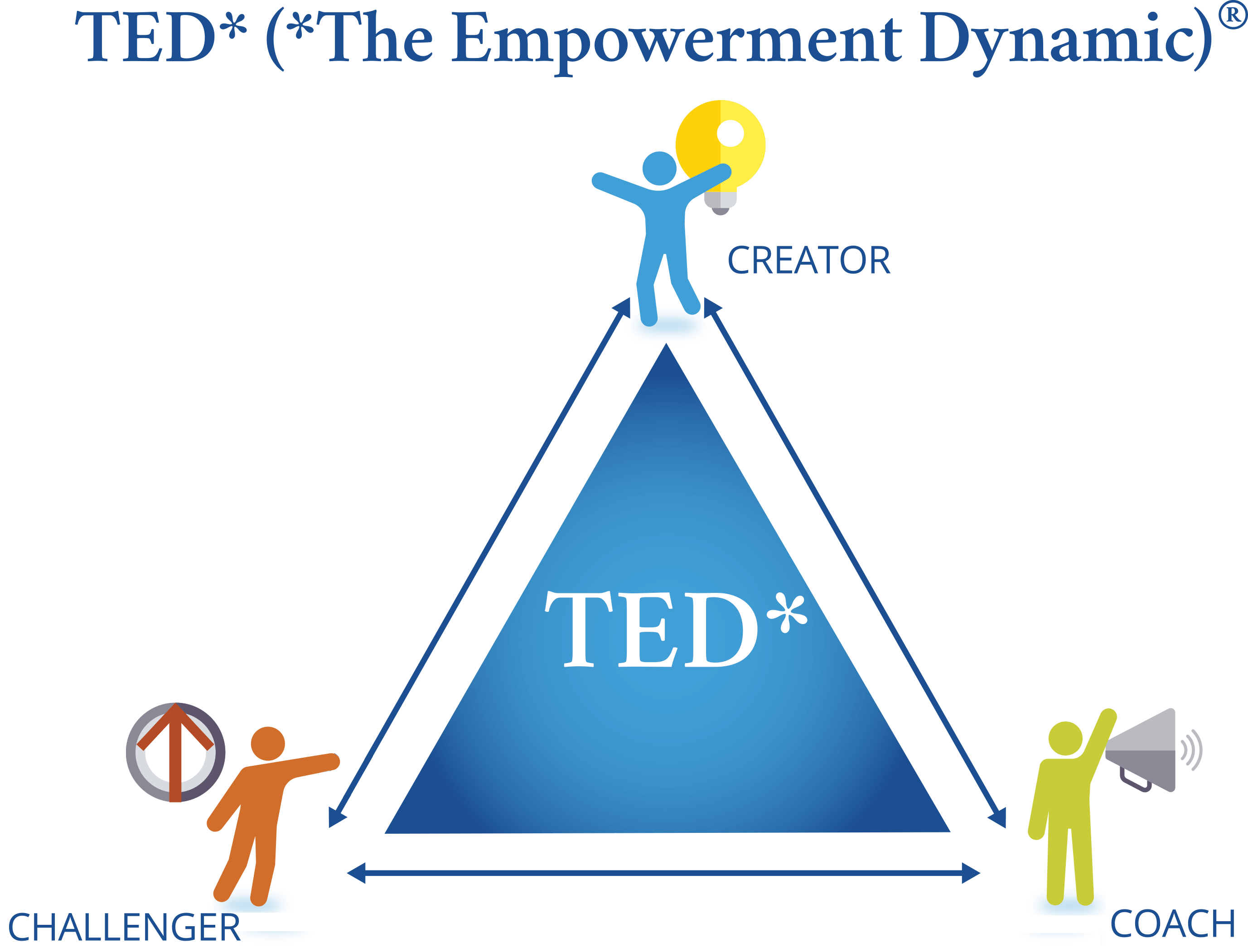 TED-Branded-Complete